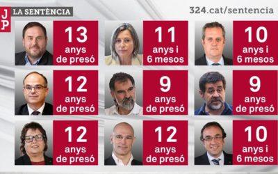 Catalogne : jusqu'à 13 ans de prison pour les indépendantistes ayant organisé le référendum